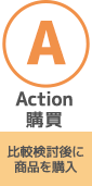 action購買