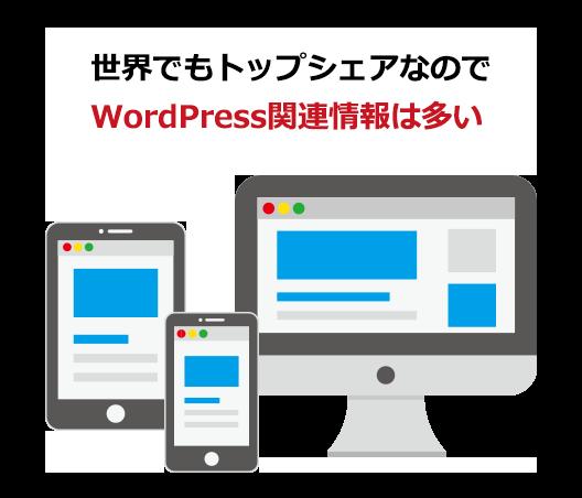 世界でもトップシェアなのでWordPress関連情報は多い