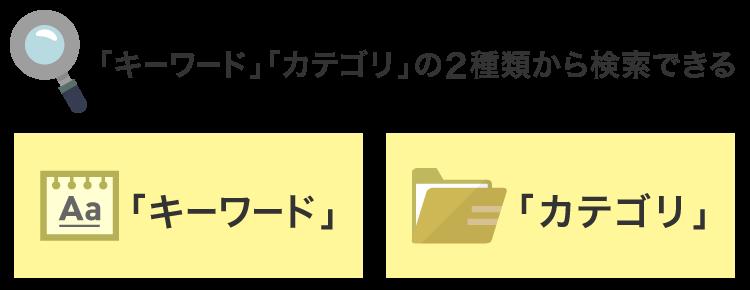 「キーワード」「カテゴリ」の2種類から検索できる